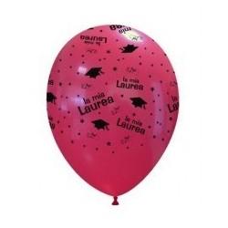Palloni ad elio